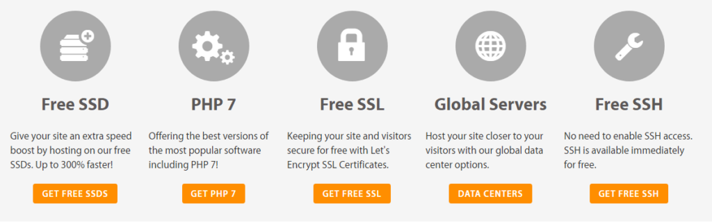 Free SSD, SSL and ssh certificates are available.
