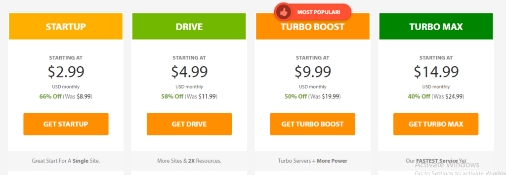 choose turbo boost hosting in a2 shared hosting plan